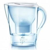 Filtre apă