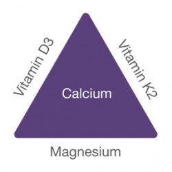 Vitamina K2 Un mod de administrare revolutionar