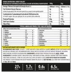 iWhey Isolate cu aroma de Fresh Banana Smothie (900 grame), Genius Nutrition